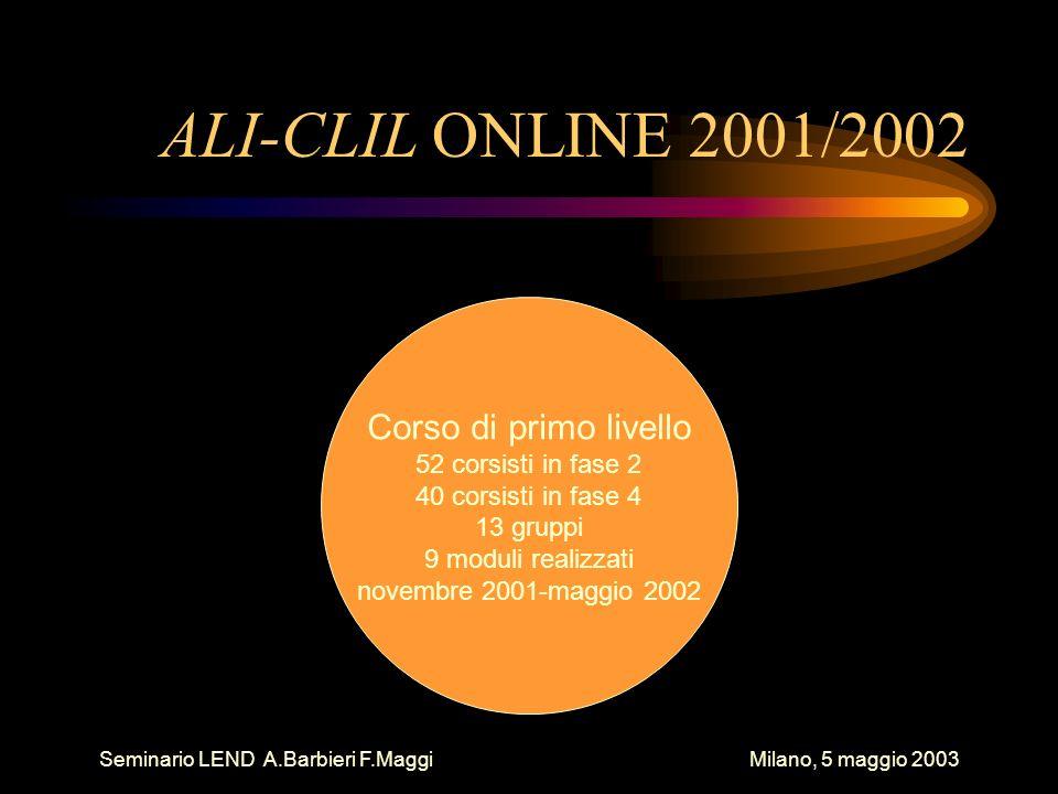 Seminario LEND A.Barbieri F.Maggi Milano, 5 maggio 2003 ALI-CLIL ONLINE 2001/2002 Corso di primo livello 52 corsisti in fase 2 40 corsisti in fase 4 1
