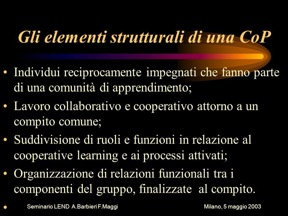 Seminario LEND A.Barbieri F.Maggi Milano, 5 maggio 2003 Gli elementi strutturali di una CoP Individui reciprocamente impegnati che fanno parte di una