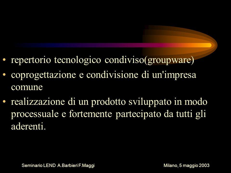 Seminario LEND A.Barbieri F.Maggi Milano, 5 maggio 2003 repertorio tecnologico condiviso(groupware) coprogettazione e condivisione di un'impresa comun