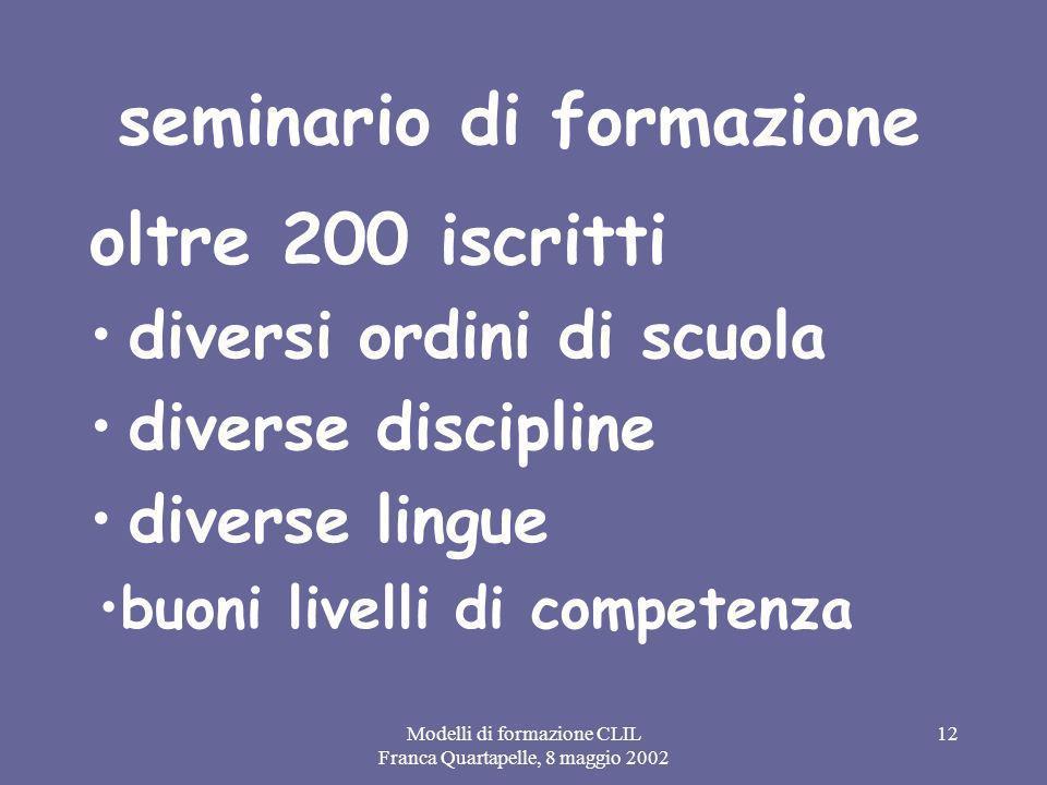 Modelli di formazione CLIL Franca Quartapelle, 8 maggio 2002 12 seminario di formazione oltre 200 iscritti diversi ordini di scuola diverse discipline diverse lingue buoni livelli di competenza