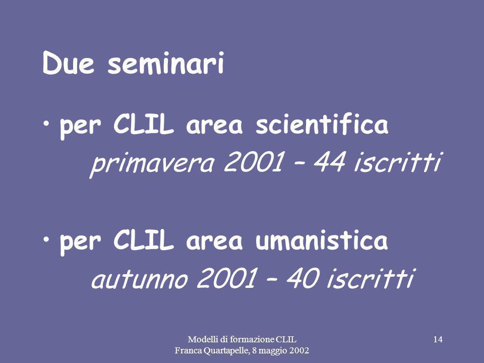 Modelli di formazione CLIL Franca Quartapelle, 8 maggio 2002 14 Due seminari per CLIL area scientifica primavera 2001 – 44 iscritti per CLIL area umanistica autunno 2001 – 40 iscritti