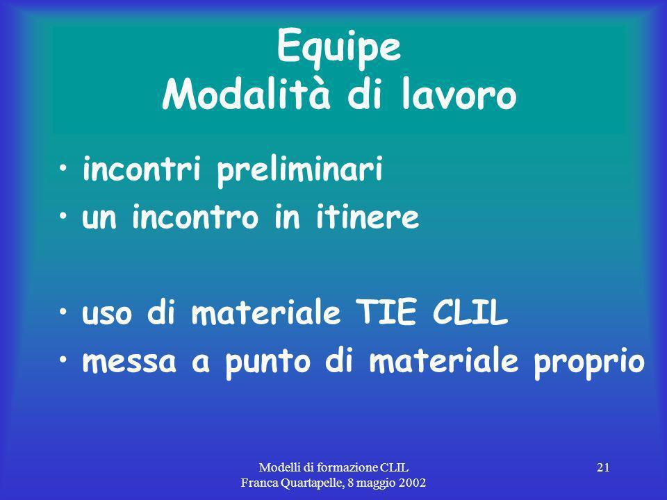 Modelli di formazione CLIL Franca Quartapelle, 8 maggio 2002 21 Equipe Modalità di lavoro incontri preliminari un incontro in itinere uso di materiale TIE CLIL messa a punto di materiale proprio