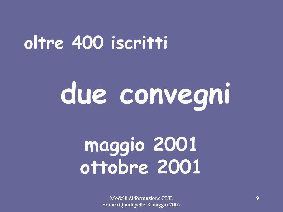 Modelli di formazione CLIL Franca Quartapelle, 8 maggio 2002 9 due convegni maggio 2001 ottobre 2001 oltre 400 iscritti