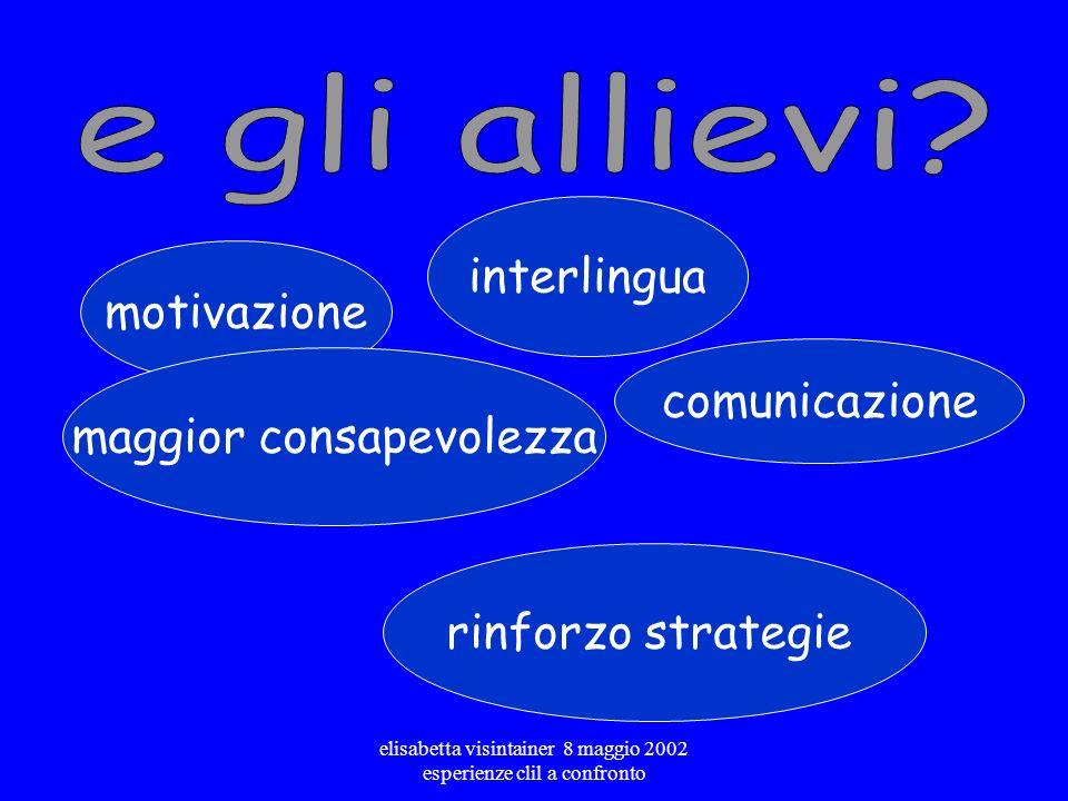 elisabetta visintainer 8 maggio 2002 esperienze clil a confronto Sollecitazione di conoscenze Comprensione dei testi scritti Interazione allievi\ inse