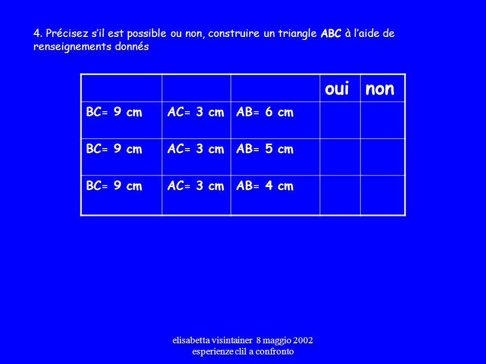 elisabetta visintainer 8 maggio 2002 esperienze clil a confronto Contrôle de maths: droites, demi-droites, segments, cercles et triangles 5-Voici le t