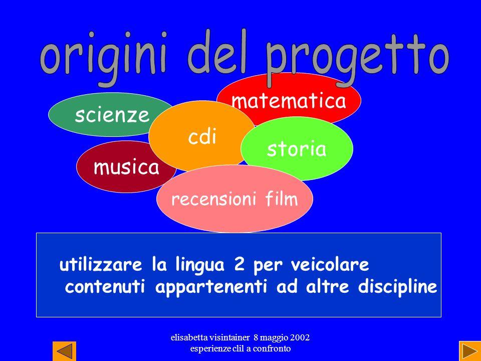 elisabetta visintainer 8 maggio 2002 esperienze clil a confronto Progetto clil s.m.s. Monteverdi- Colorni Sede Colorni Milano a.s. 1999-2000 a.s.2000-