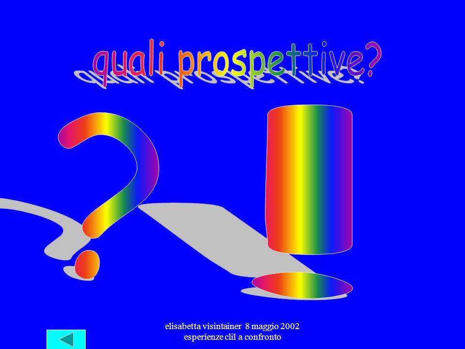 elisabetta visintainer 8 maggio 2002 esperienze clil a confronto Quale collegamento tra i programmi italiani e i testi utilizzati ? Quali testi? Class