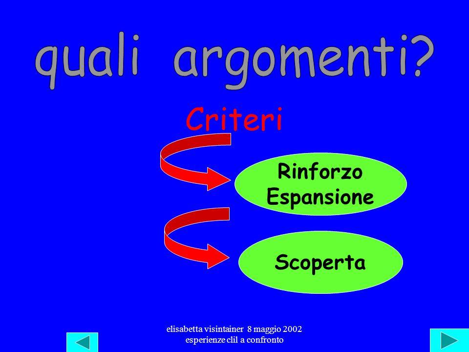 elisabetta visintainer 8 maggio 2002 esperienze clil a confronto strategie abilità cultura L2 geometria conoscenza capacità logiche linguaggio specifi