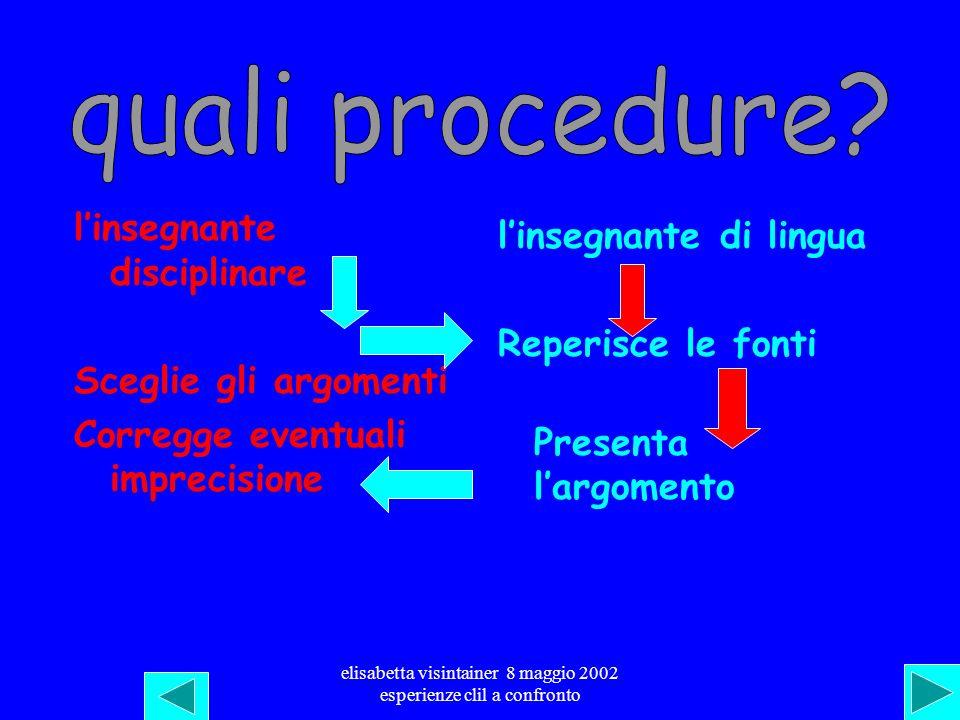 elisabetta visintainer 8 maggio 2002 esperienze clil a confronto Criteri Rinforzo Espansione Scoperta