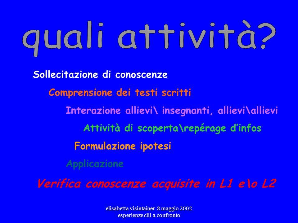 elisabetta visintainer 8 maggio 2002 esperienze clil a confronto manuale di matematica in uso nei collèges fotocopie tratte da libri in uso nella scuo