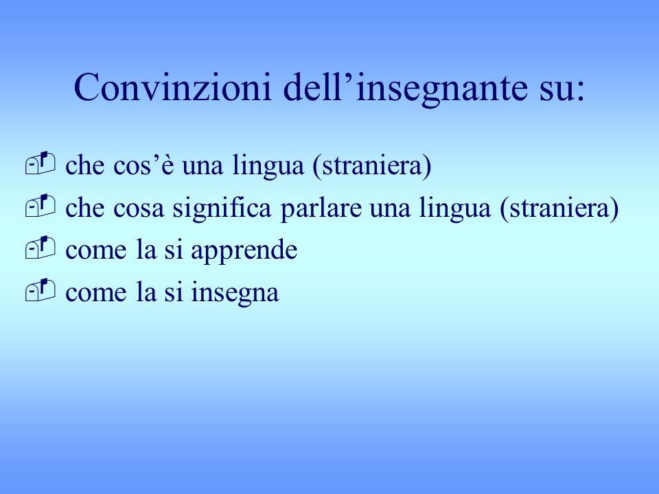Convinzioni dellinsegnante su: che cosè una lingua (straniera) che cosa significa parlare una lingua (straniera) come la si apprende come la si insegna