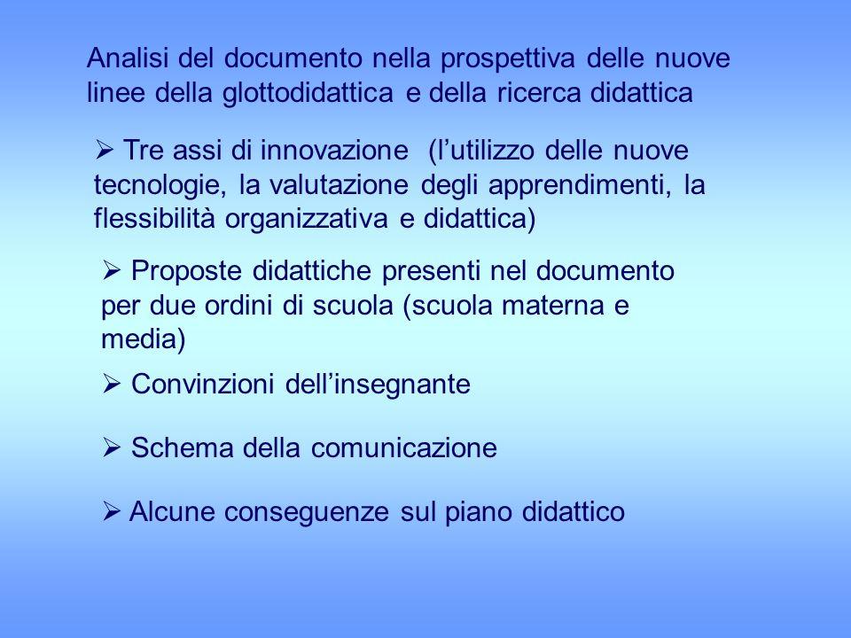 Analisi del documento nella prospettiva delle nuove linee della glottodidattica e della ricerca didattica Tre assi di innovazione (lutilizzo delle nuo