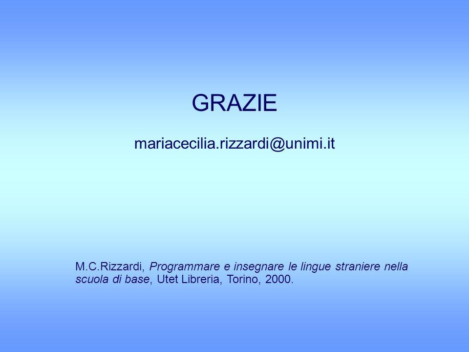 GRAZIE mariacecilia.rizzardi@unimi.it M.C.Rizzardi, Programmare e insegnare le lingue straniere nella scuola di base, Utet Libreria, Torino, 2000.