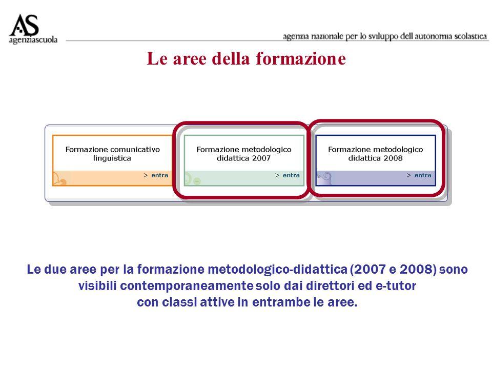 Il formatore accede allarea comunicativo linguistica Le aree della formazione