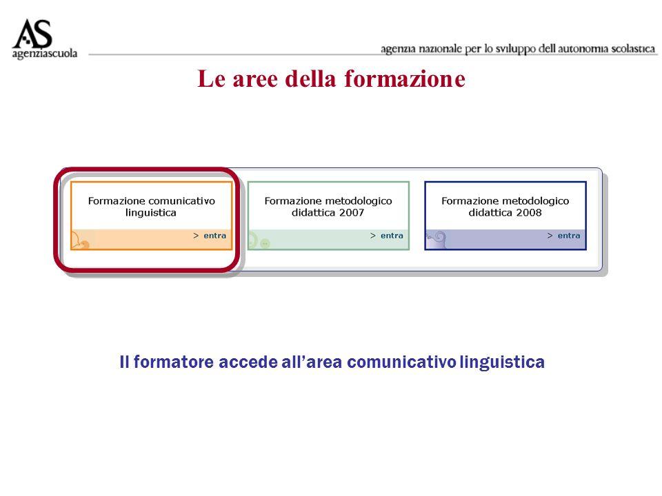 Azioni sull utente area metodologico didattica (modificabili/visibili durante la formazione) Da modifica dati utentedellarea metodologico didattica si visualizzano e modificano alcune informazioni
