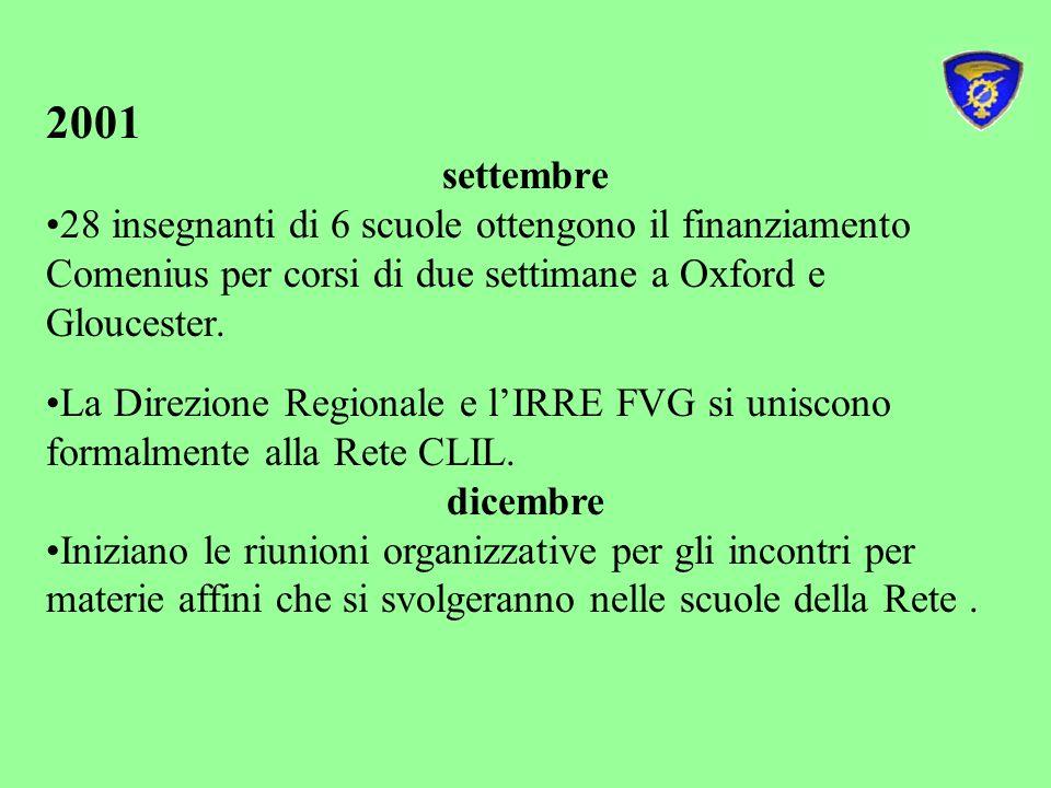 2001 febbraio 6 scuole di Udine che hanno iniziato la sperimentazione presentano domanda per un finanziamento Comenius per due diversi corsi bilingue a Oxford e Gloucester.