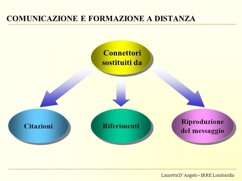 Lauretta DAngelo - IRRE Lombardia COMUNICAZIONE E FORMAZIONE A DISTANZA Citazioni Riferimenti Riproduzione del messaggio Connettori sostituiti da
