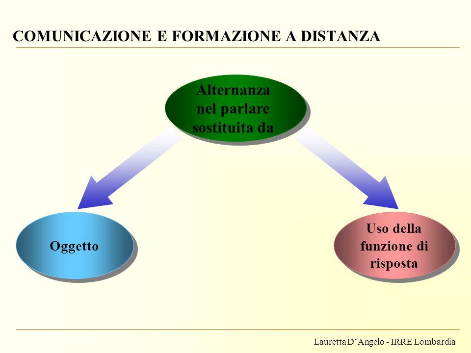Lauretta DAngelo - IRRE Lombardia COMUNICAZIONE E FORMAZIONE A DISTANZA Oggetto Uso della funzione di risposta Alternanza nel parlare sostituita da