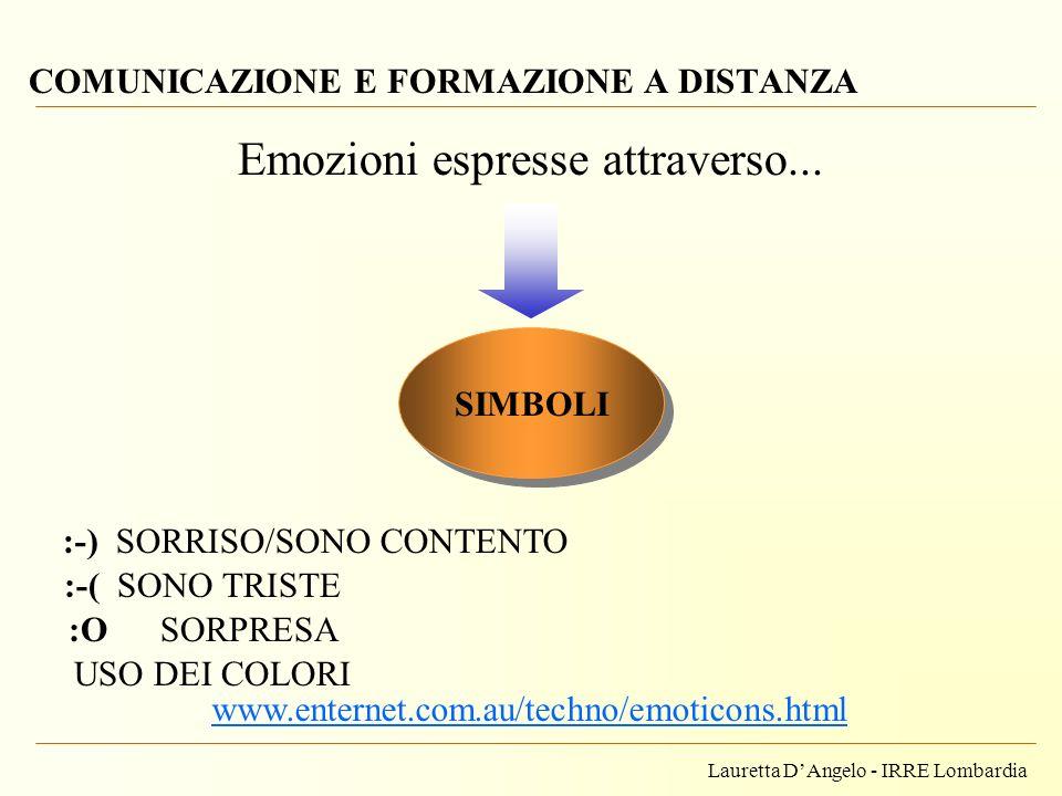 Lauretta DAngelo - IRRE Lombardia COMUNICAZIONE E FORMAZIONE A DISTANZA Emozioni espresse attraverso... SIMBOLI :-) SORRISO/SONO CONTENTO :-( SONO TRI