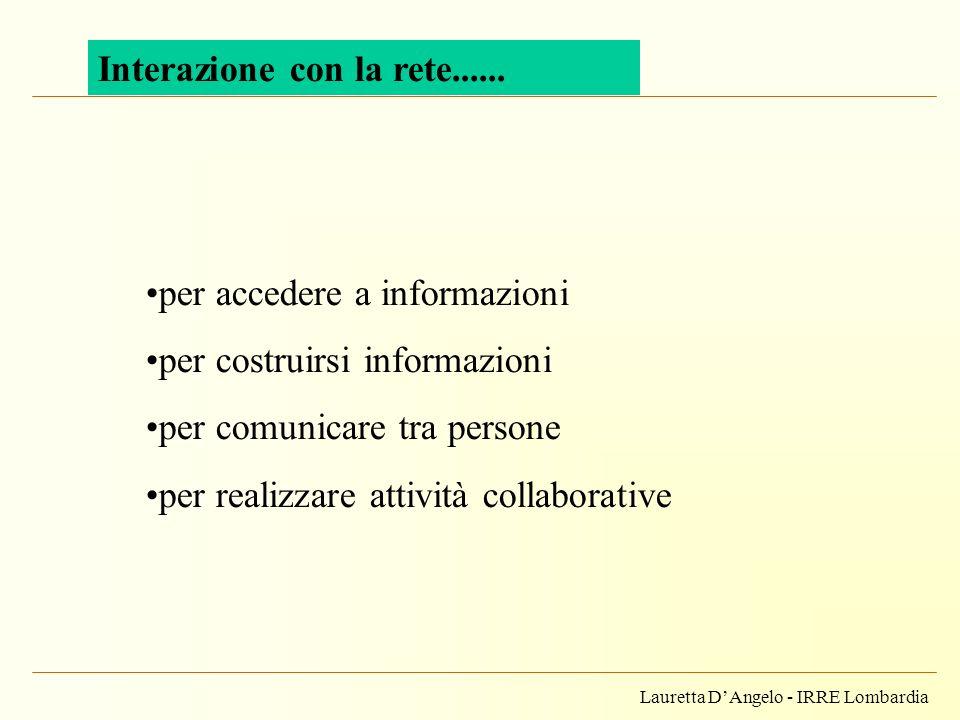 Lauretta DAngelo - IRRE Lombardia Interazione con la rete...... per accedere a informazioni per costruirsi informazioni per comunicare tra persone per