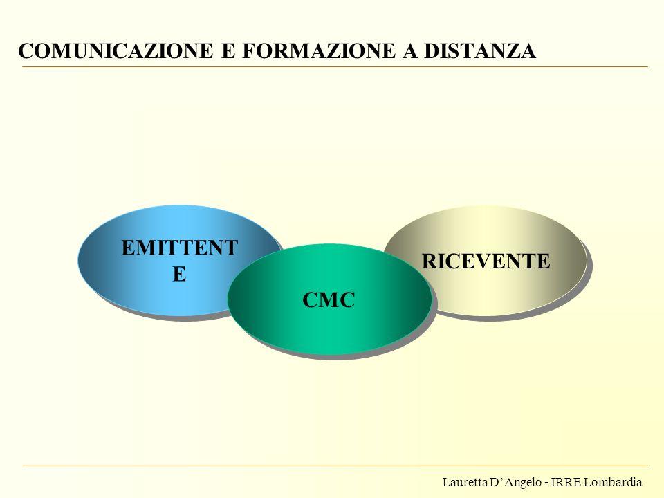 Lauretta DAngelo - IRRE Lombardia COMUNICAZIONE E FORMAZIONE A DISTANZA EMITTENT E RICEVENTE CMC
