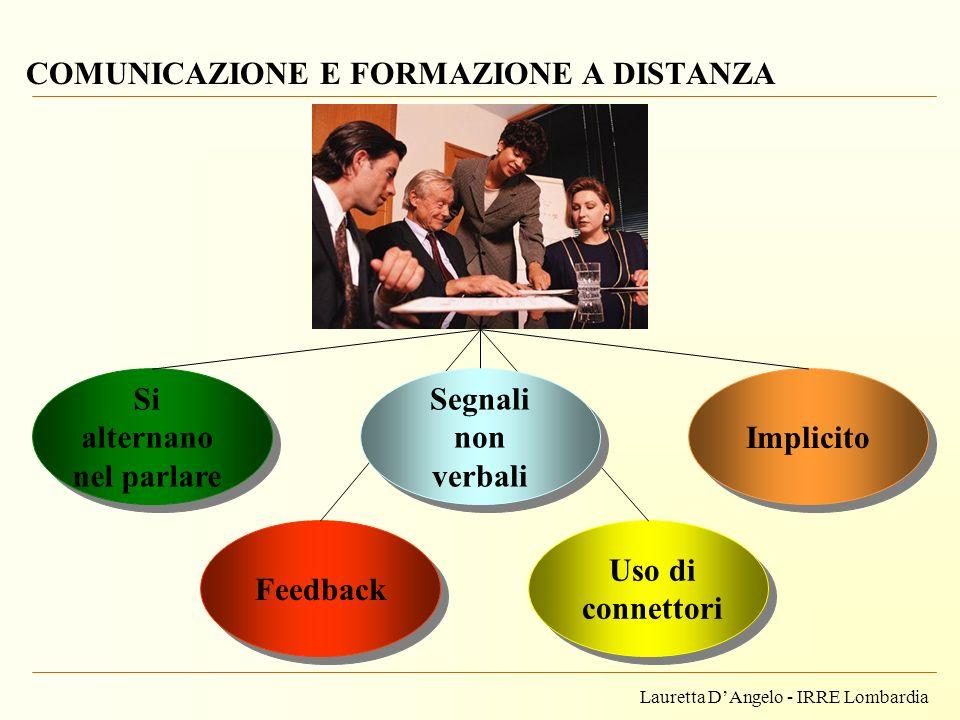 Lauretta DAngelo - IRRE Lombardia COMUNICAZIONE E FORMAZIONE A DISTANZA Si alternano nel parlare Uso di connettori Feedback Implicito Segnali non verb