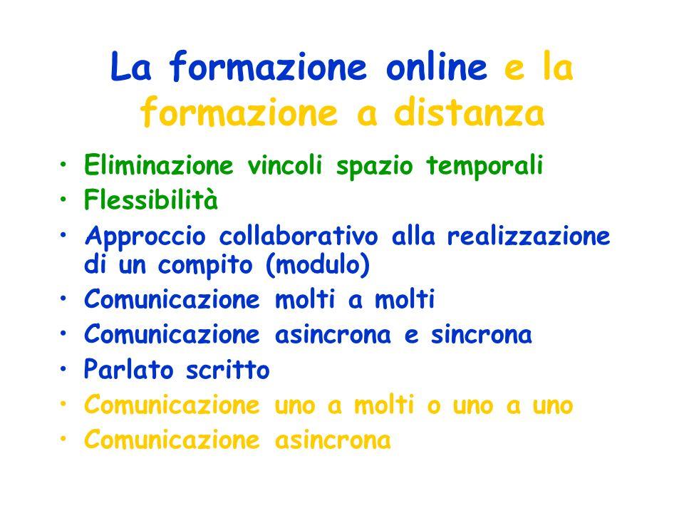 La formazione online e la formazione a distanza Eliminazione vincoli spazio temporali Flessibilità Approccio collaborativo alla realizzazione di un co
