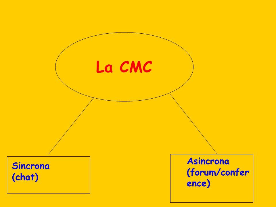 La CMC Sincrona (chat) Asincrona (forum/confer ence)