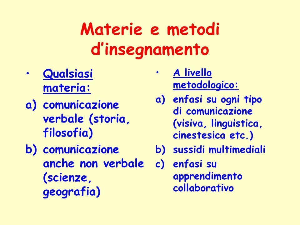 Materie e metodi dinsegnamento Qualsiasi materia: a)comunicazione verbale (storia, filosofia) b)comunicazione anche non verbale (scienze, geografia) A