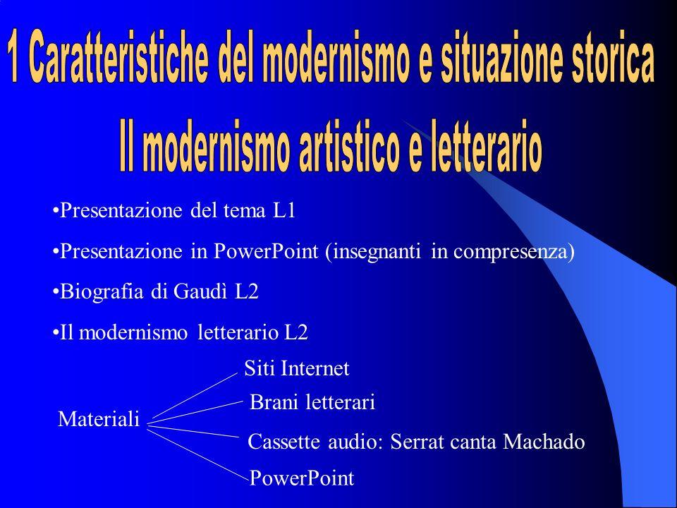 Presentazione del tema L1 Presentazione in PowerPoint (insegnanti in compresenza) Biografia di Gaudì L2 Il modernismo letterario L2 Materiali Siti Int