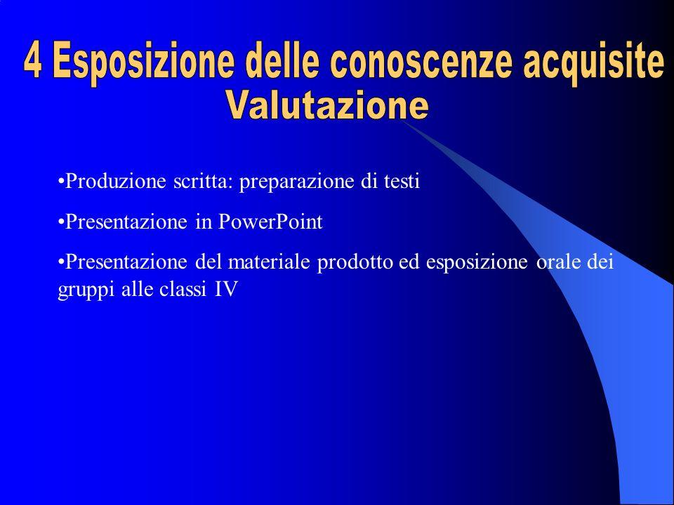 Produzione scritta: preparazione di testi Presentazione in PowerPoint Presentazione del materiale prodotto ed esposizione orale dei gruppi alle classi