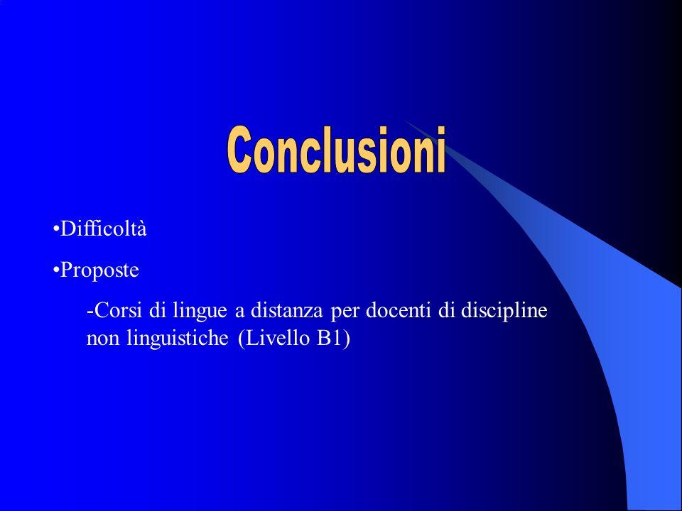 Difficoltà Proposte -Corsi di lingue a distanza per docenti di discipline non linguistiche (Livello B1)