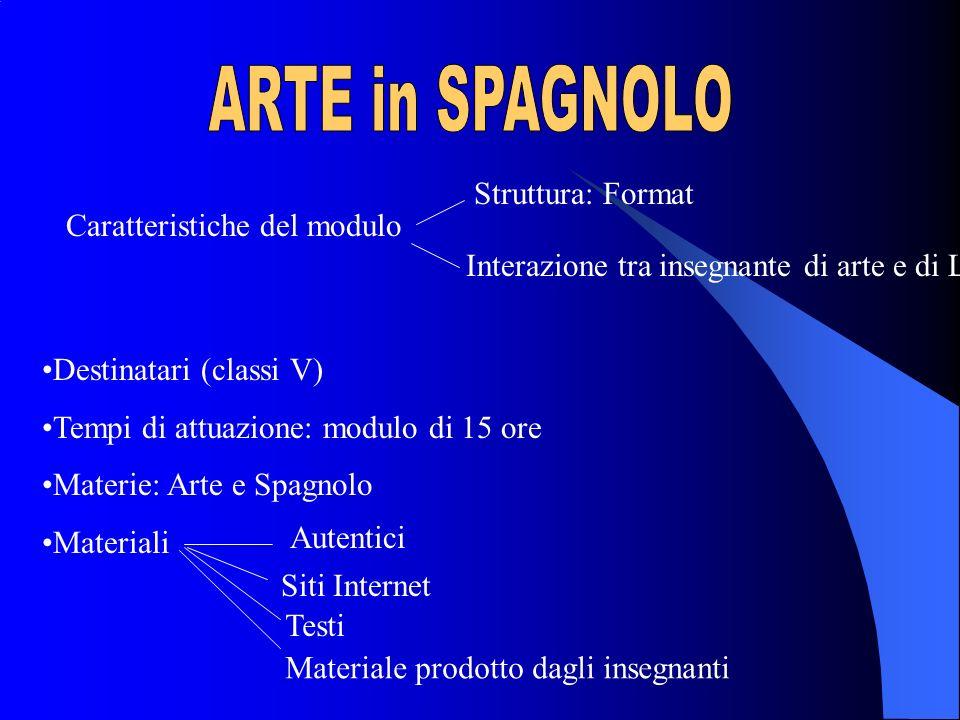 Destinatari (classi V) Tempi di attuazione: modulo di 15 ore Materie: Arte e Spagnolo Materiali Struttura: Format Interazione tra insegnante di arte e