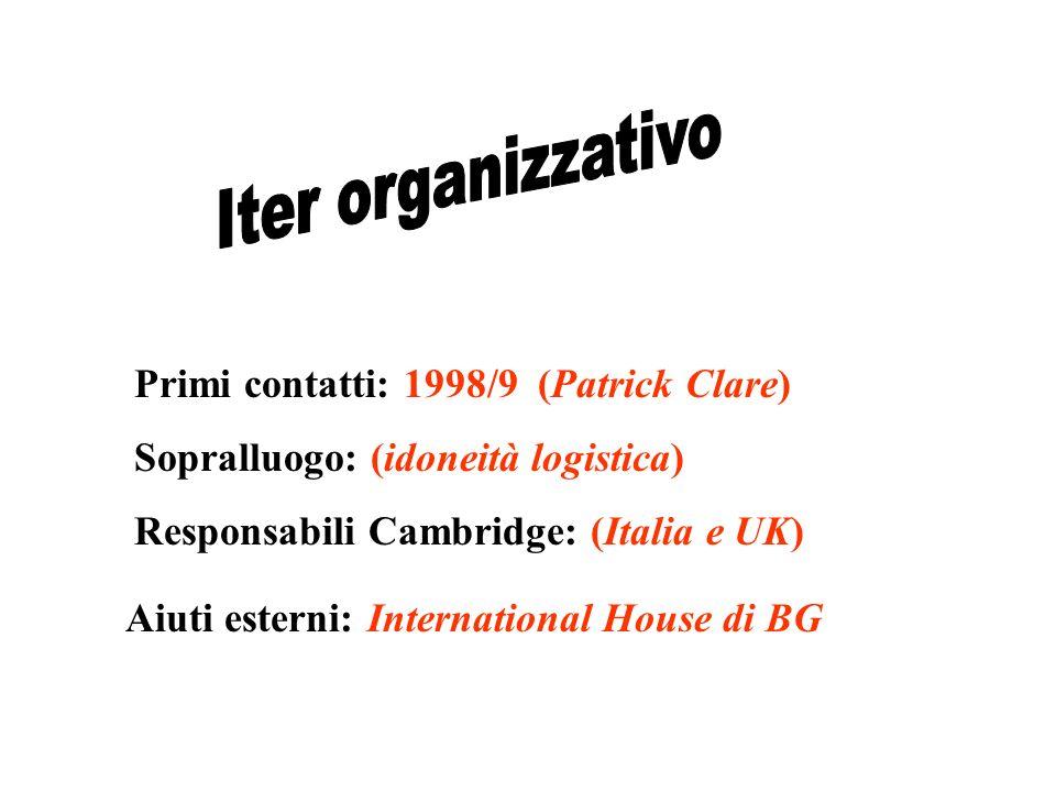 Primi contatti: 1998/9 (Patrick Clare) Sopralluogo: (idoneità logistica) Responsabili Cambridge: (Italia e UK) Aiuti esterni: International House di BG