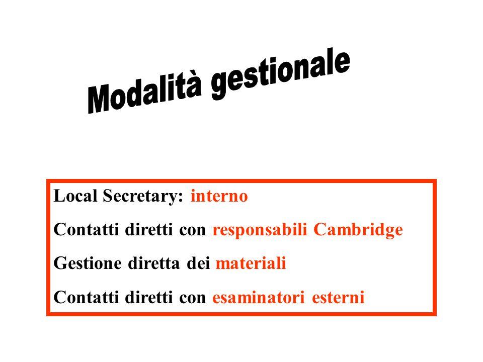 Local Secretary: interno Contatti diretti con responsabili Cambridge Gestione diretta dei materiali Contatti diretti con esaminatori esterni