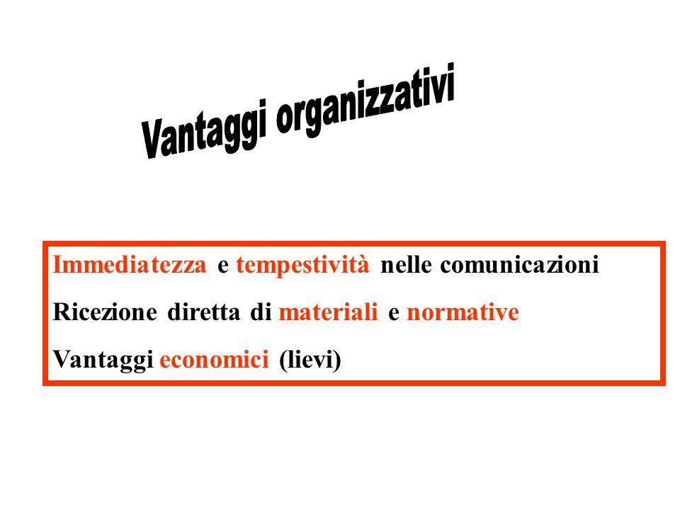 Immediatezza e tempestività nelle comunicazioni Ricezione diretta di materiali e normative Vantaggi economici (lievi)