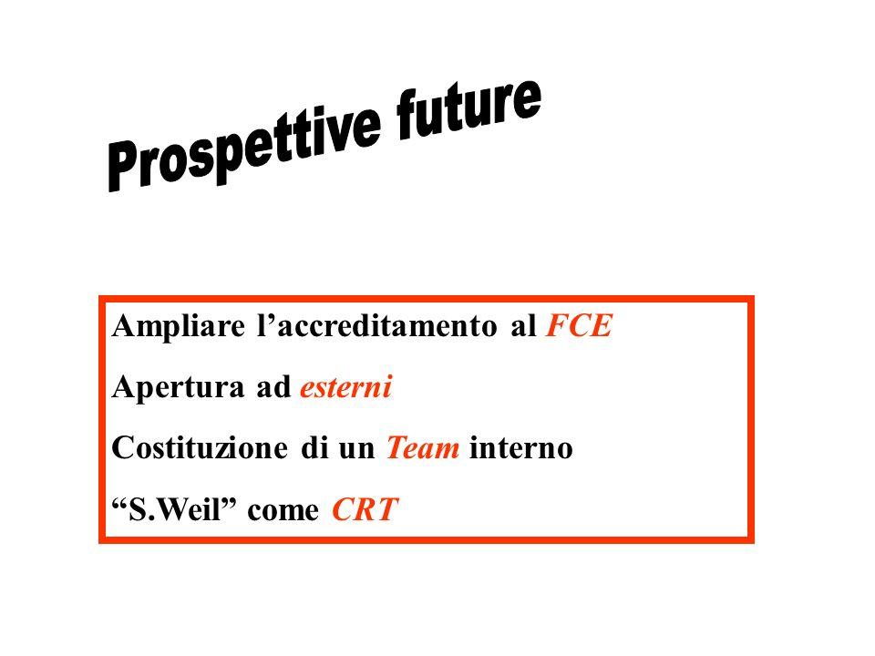 Ampliare laccreditamento al FCE Apertura ad esterni Costituzione di un Team interno S.Weil come CRT