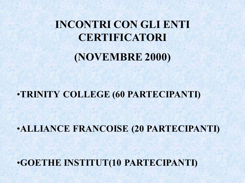 INCONTRI CON GLI ENTI CERTIFICATORI (NOVEMBRE 2000) TRINITY COLLEGE (60 PARTECIPANTI) ALLIANCE FRANCOISE (20 PARTECIPANTI) GOETHE INSTITUT(10 PARTECIPANTI)