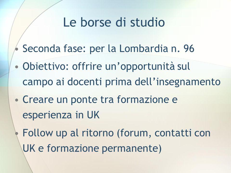 Le borse di studio Seconda fase: per la Lombardia n. 96 Obiettivo: offrire unopportunità sul campo ai docenti prima dellinsegnamento Creare un ponte t