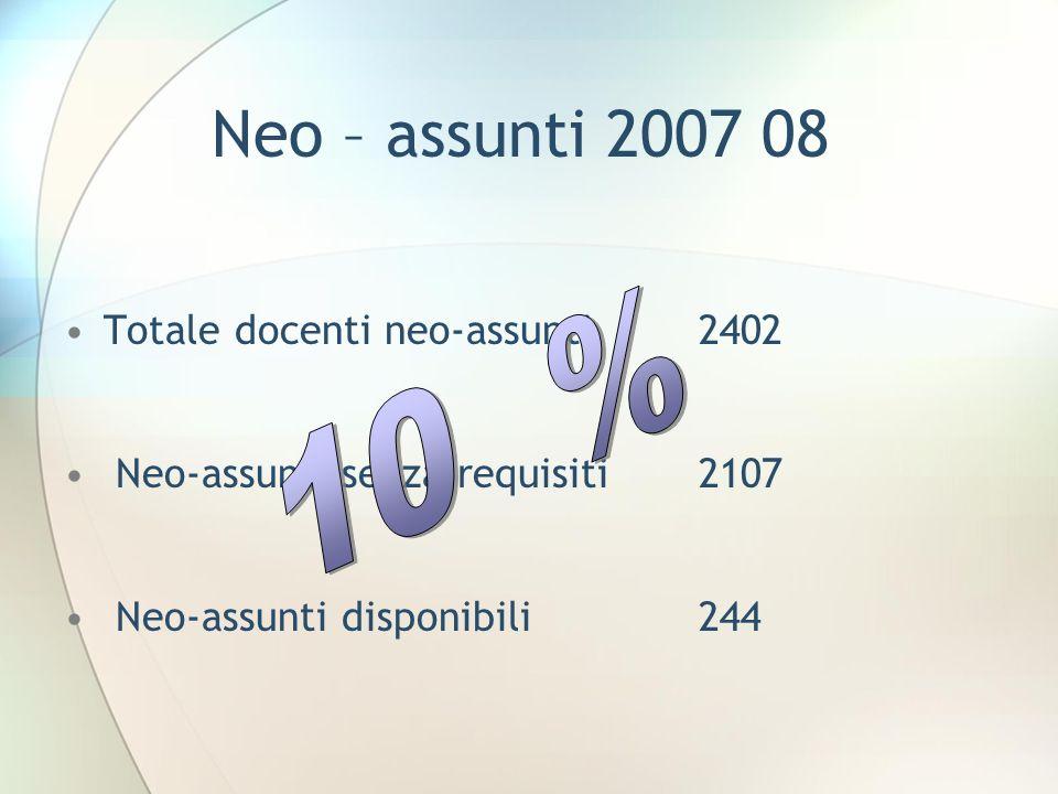Neo – assunti 2007 08 Totale docenti neo-assunti2402 Neo-assunti senza requisiti 2107 Neo-assunti disponibili244