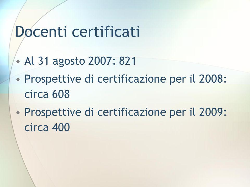 Docenti certificati Al 31 agosto 2007: 821 Prospettive di certificazione per il 2008: circa 608 Prospettive di certificazione per il 2009: circa 400