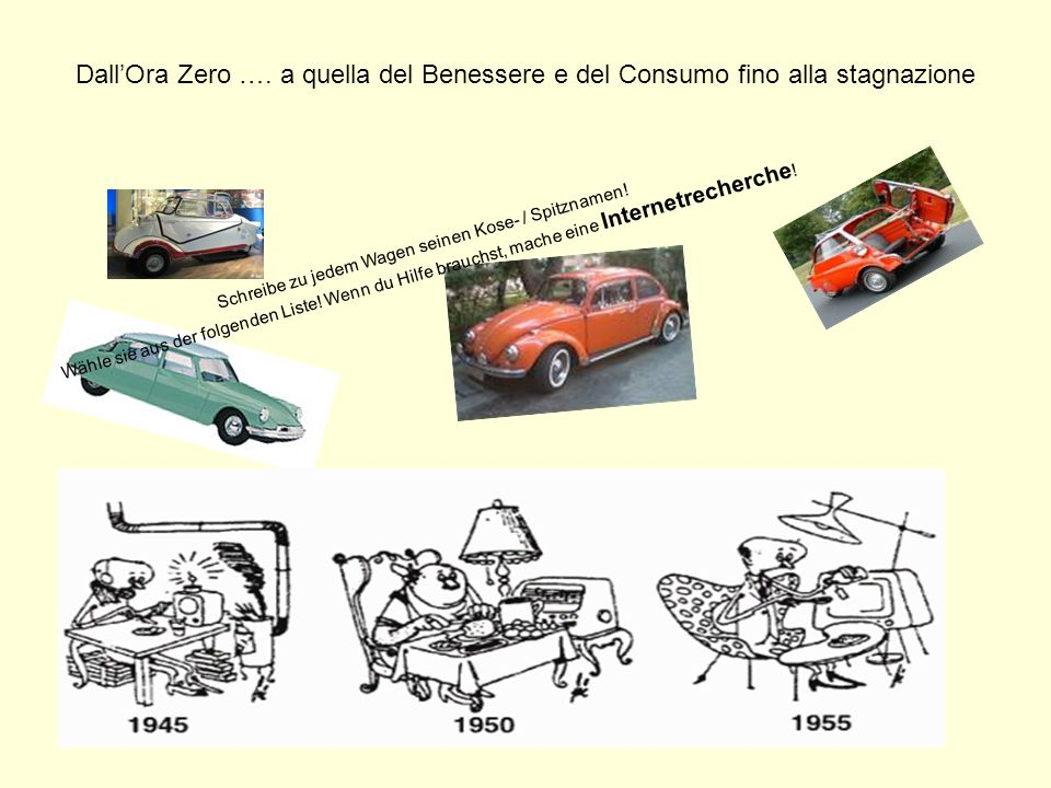 DallOra Zero …. a quella del Benessere e del Consumo fino alla stagnazione Schreibe zu jedem Wagen seinen Kose- / Spitznamen! Wähle sie aus der folgen
