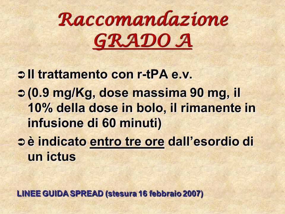Raccomandazione GRADO A Il trattamento con r-tPA e.v. Il trattamento con r-tPA e.v. (0.9 mg/Kg, dose massima 90 mg, il 10% della dose in bolo, il rima