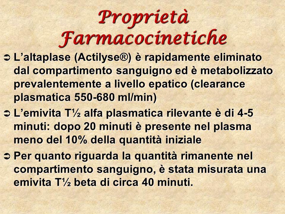 Proprietà Farmacocinetiche Laltaplase (Actilyse®) è rapidamente eliminato dal compartimento sanguigno ed è metabolizzato prevalentemente a livello epa