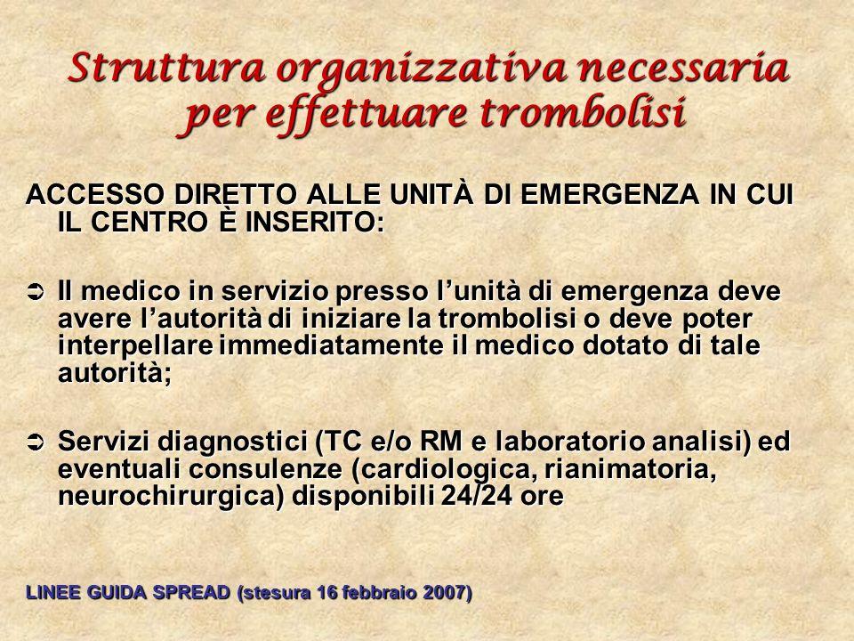 Struttura organizzativa necessaria per effettuare trombolisi ACCESSO DIRETTO ALLE UNITÀ DI EMERGENZA IN CUI IL CENTRO È INSERITO: Il medico in servizi