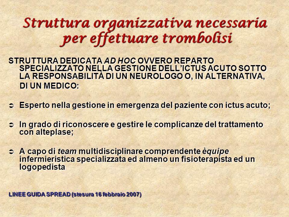 Struttura organizzativa necessaria per effettuare trombolisi STRUTTURA DEDICATA AD HOC OVVERO REPARTO SPECIALIZZATO NELLA GESTIONE DELLICTUS ACUTO SOT