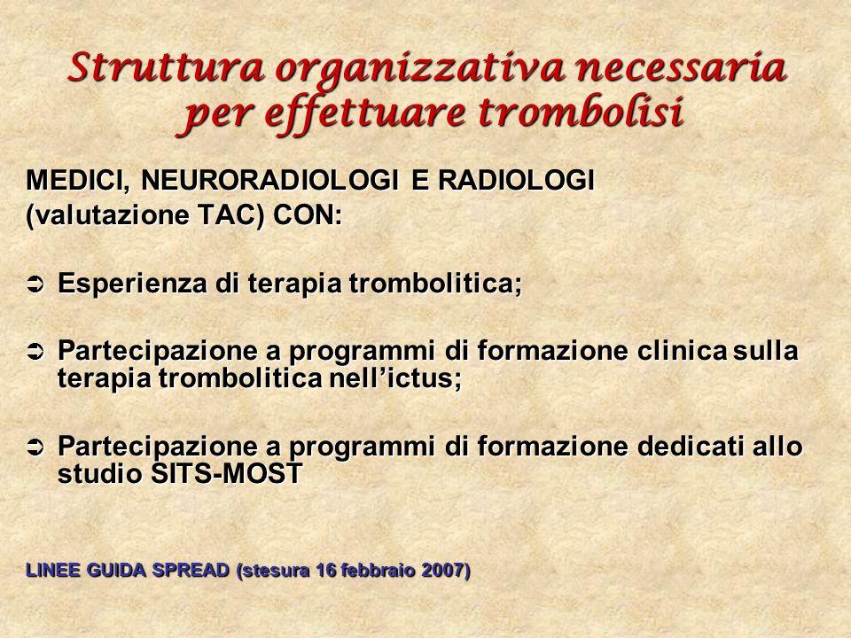 Struttura organizzativa necessaria per effettuare trombolisi MEDICI, NEURORADIOLOGI E RADIOLOGI (valutazione TAC) CON: Esperienza di terapia trombolit