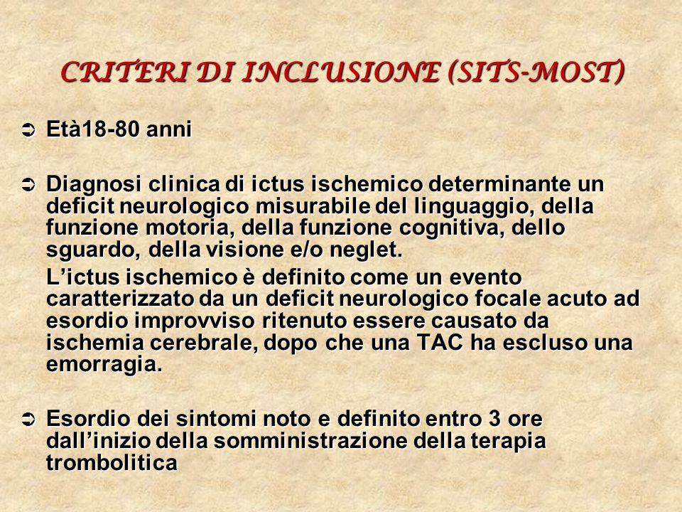 CRITERI DI INCLUSIONE (SITS-MOST) Età18-80 anni Età18-80 anni Diagnosi clinica di ictus ischemico determinante un deficit neurologico misurabile del l