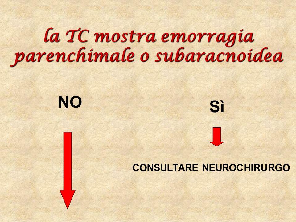 la TC mostra emorragia parenchimale o subaracnoidea Sì NO CONSULTARE NEUROCHIRURGO