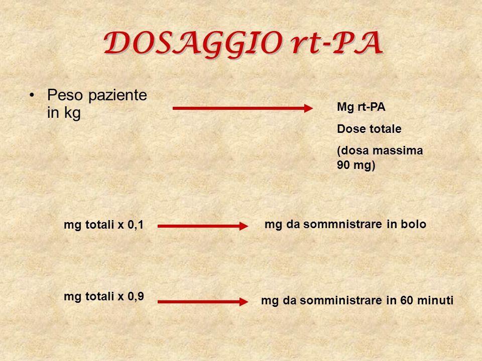 DOSAGGIO rt-PA Peso paziente in kg Mg rt-PA Dose totale (dosa massima 90 mg) mg totali x 0,1 mg totali x 0,9 mg da sommnistrare in bolo mg da somminis